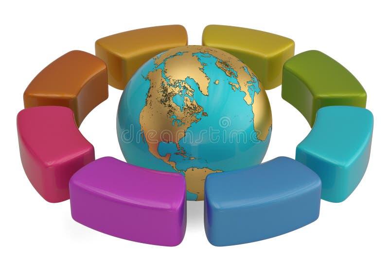 Ζωηρόχρωμα βέλη κύκλων με την παγκόσμια σφαίρα στο άσπρο υπόβαθρο τρισδιάστατος ελεύθερη απεικόνιση δικαιώματος