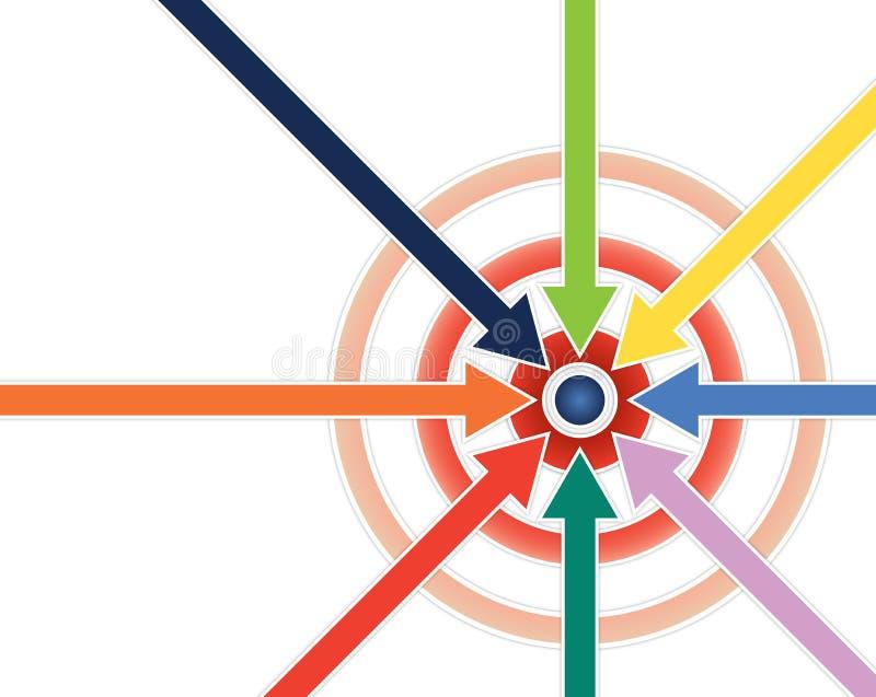Κέντρο κατεύθυνσης απεικόνιση αποθεμάτων