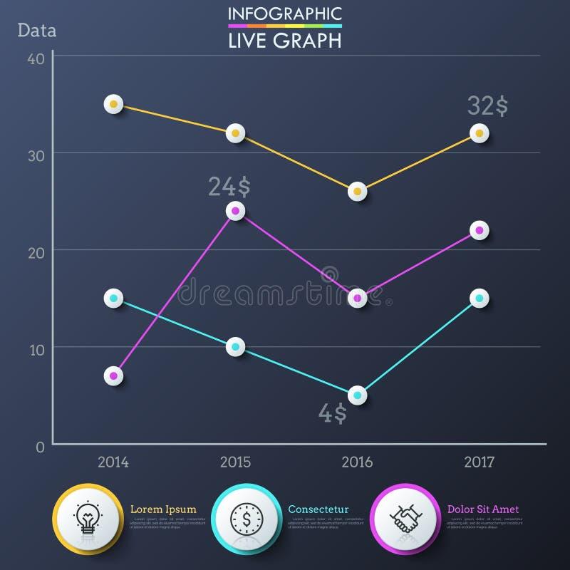 Ζωηρόχρωμες γραφικές παραστάσεις γραμμών με την ένδειξη έτους στον άξονα, τα εικονίδια και τα παράθυρα κειμένου Σύγχρονο infograp διανυσματική απεικόνιση