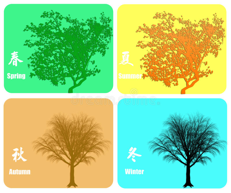 ζωηρόχρωμες τέσσερις επ&omic ελεύθερη απεικόνιση δικαιώματος