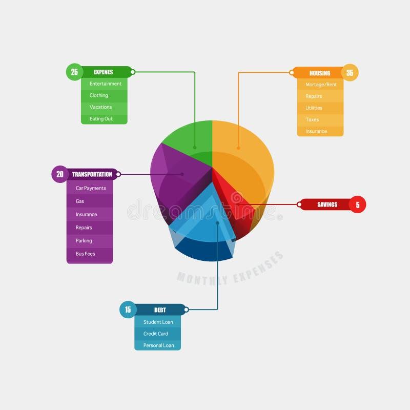 Ζωηρόχρωμες τρισδιάστατες πληροφορίες διαγραμμάτων γραφικές με το φραγμό επιλογών τίτλου απεικόνιση αποθεμάτων