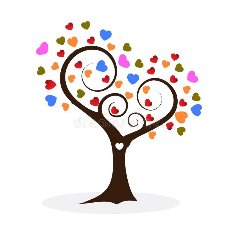 Ζωηρόχρωμη απεικόνιση του δέντρου αγάπης ελεύθερη απεικόνιση δικαιώματος