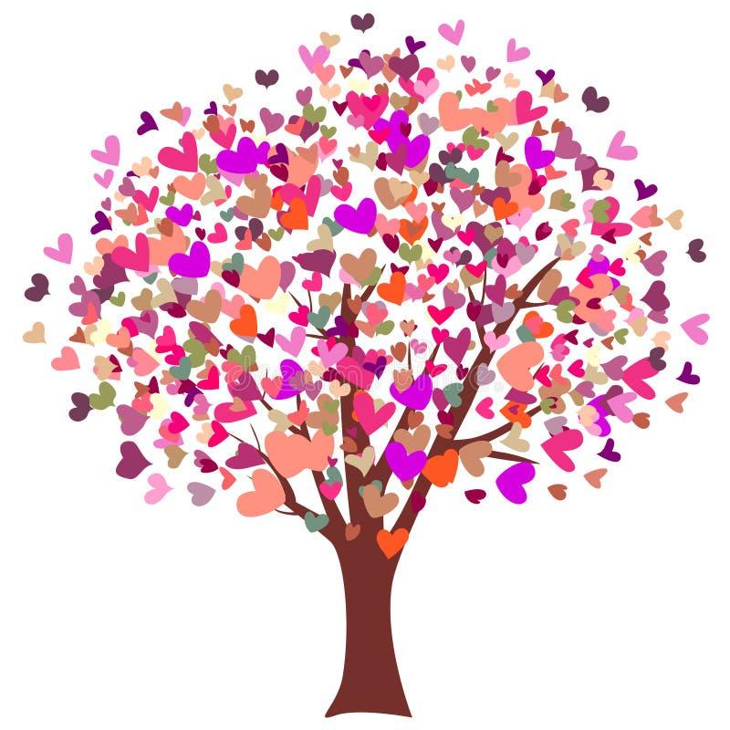 ζωηρόχρωμο δέντρο καρδιών ελεύθερη απεικόνιση δικαιώματος