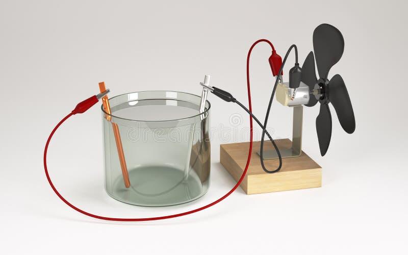 Ηλεκτρικός κινητήρας που τρέχει με την ηλεκτρική ενέργεια από την ηλεκτρόλυση του νερού Εκπαιδευτική χημεία r απεικόνιση αποθεμάτων