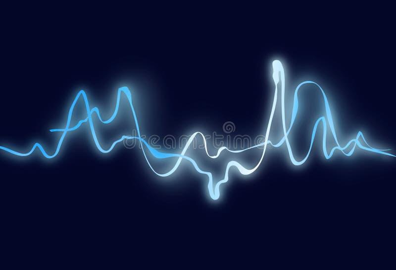ηλεκτρικό κύμα στοκ εικόνες με δικαίωμα ελεύθερης χρήσης