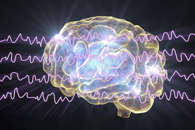 Ηλεκτροεγκεφαλογράφημα EEG, κύμα εγκεφάλου στο άγρυπνο κράτος κατά τη διάρκεια του υπολοίπου ελεύθερη απεικόνιση δικαιώματος
