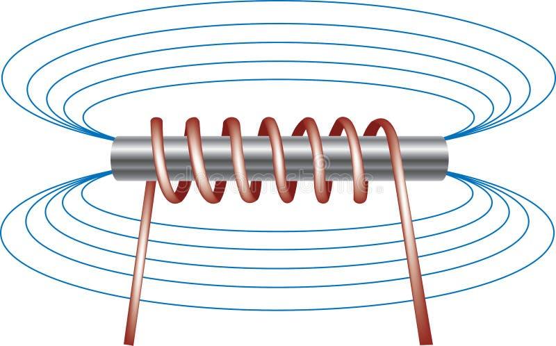 ηλεκτρομαγνήτης απεικόνιση αποθεμάτων