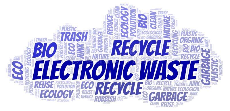 Ηλεκτρονικό σύννεφο λέξης αποβλήτων ελεύθερη απεικόνιση δικαιώματος