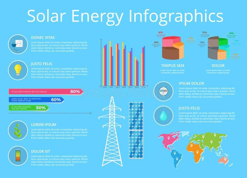 Ηλιακή ενέργεια Infographic, διανυσματική απεικόνιση απεικόνιση αποθεμάτων