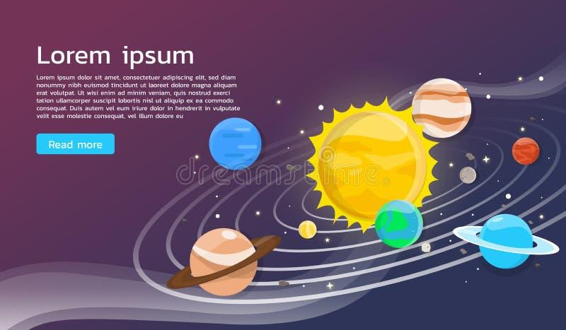 Ηλιακό σύστημα με το επίπεδο σχέδιο απεικόνισης πλανητών διανυσματική απεικόνιση