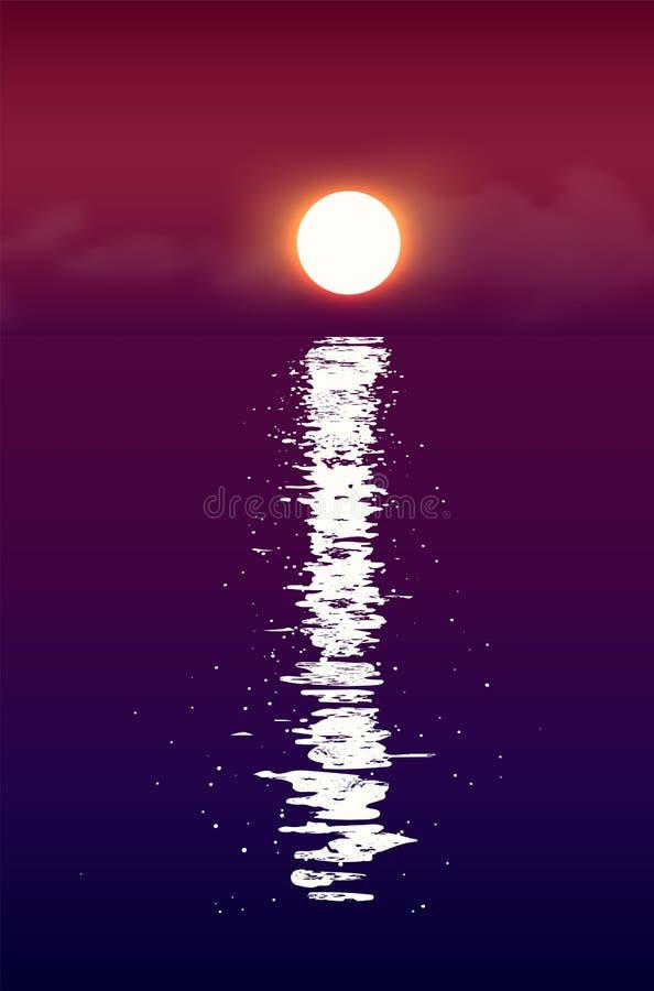 Ηλιοβασίλεμα ή ανατολή με την αντανάκλαση στη στάθμη ύδατος ελεύθερη απεικόνιση δικαιώματος