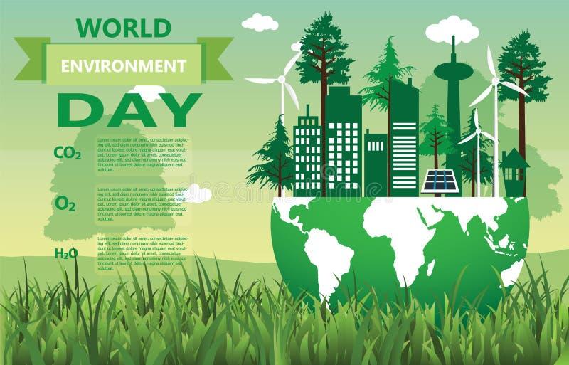 Ημέρα παγκόσμιου περιβάλλοντος, φύση Eco, τοπίο με τη ζούγκλα, βουνό, δάσος, δέντρα διανυσματική απεικόνιση