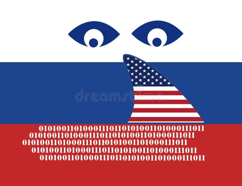 ΗΠΑ που κατασκοπεύουν στη Ρωσία ελεύθερη απεικόνιση δικαιώματος