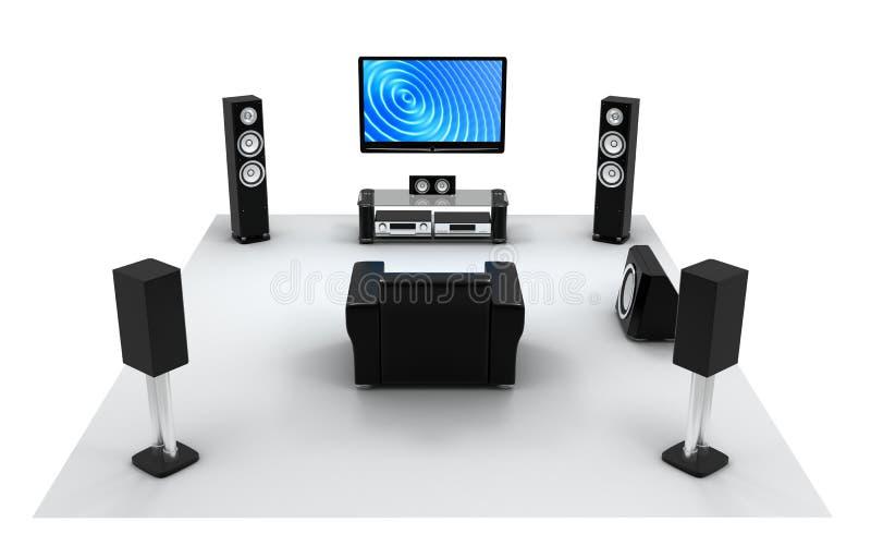 ηχητική μπροστινή τηλεοπτ&iot διανυσματική απεικόνιση