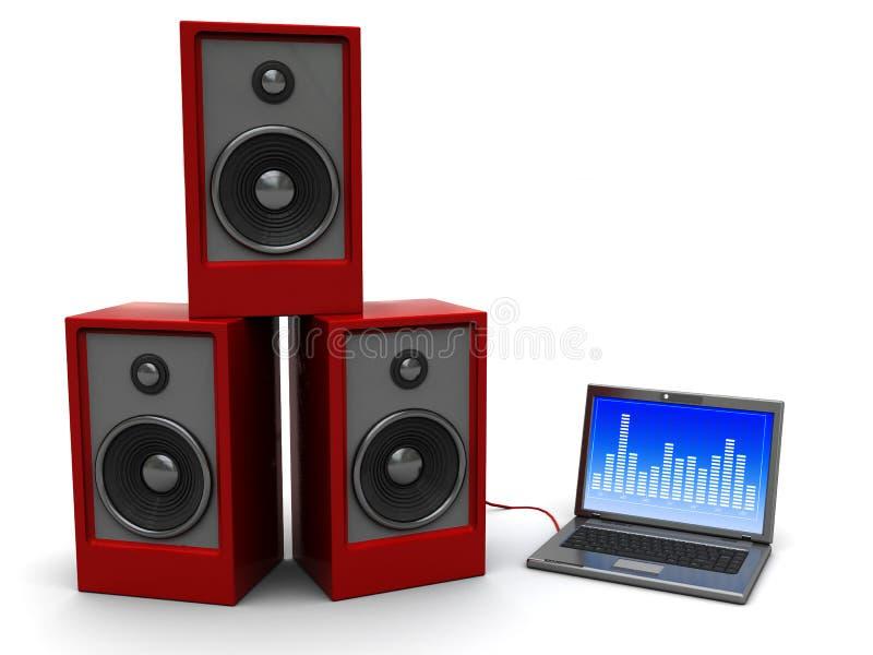 ηχητικοί ομιλητές lap-top ελεύθερη απεικόνιση δικαιώματος