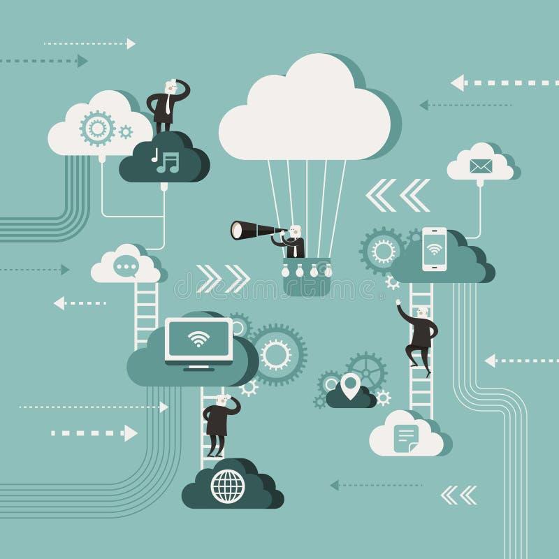 Η έννοια απεικόνισης ερευνά το δίκτυο σύννεφων διανυσματική απεικόνιση