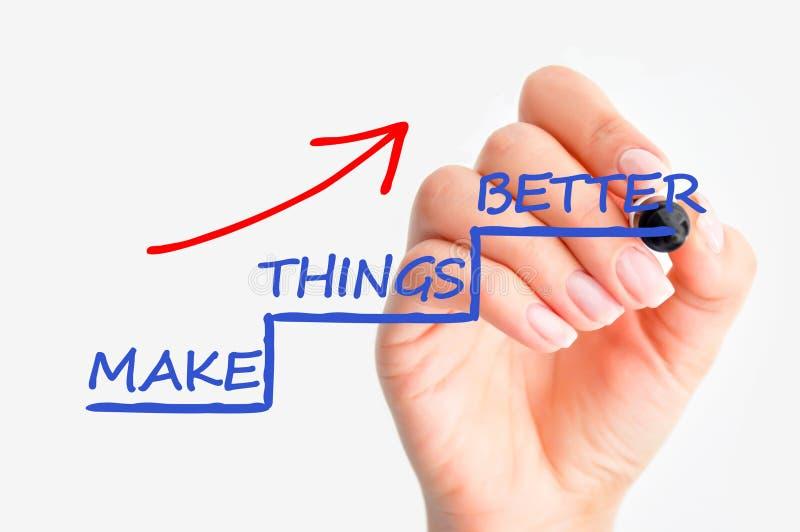 Η έννοια βελτίωσης και απόδοσης με το γράψιμο χεριών γυναικών καθιστά τα πράγματα καλύτερα στα σκαλοπάτια στοκ εικόνες με δικαίωμα ελεύθερης χρήσης