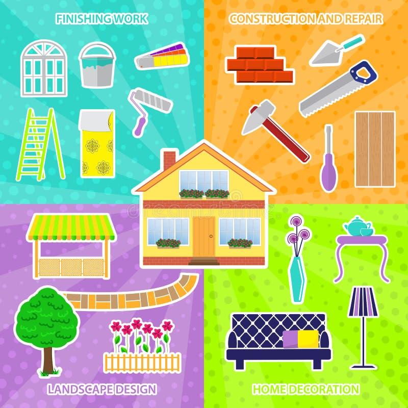 Η έννοια ενός άνετου σπιτιού Επισκευή και κατασκευή των σπιτιών, εσωτερικό σχέδιο, σχέδιο τοπίων απεικόνιση αποθεμάτων