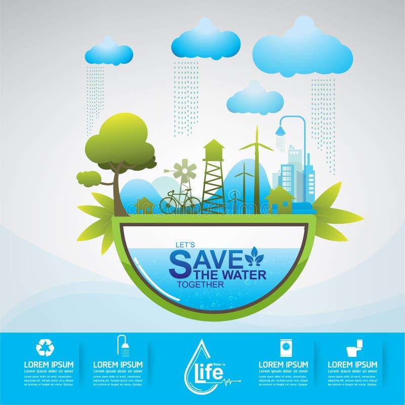 η έννοια σώζει το ύδωρ στοκ φωτογραφίες με δικαίωμα ελεύθερης χρήσης
