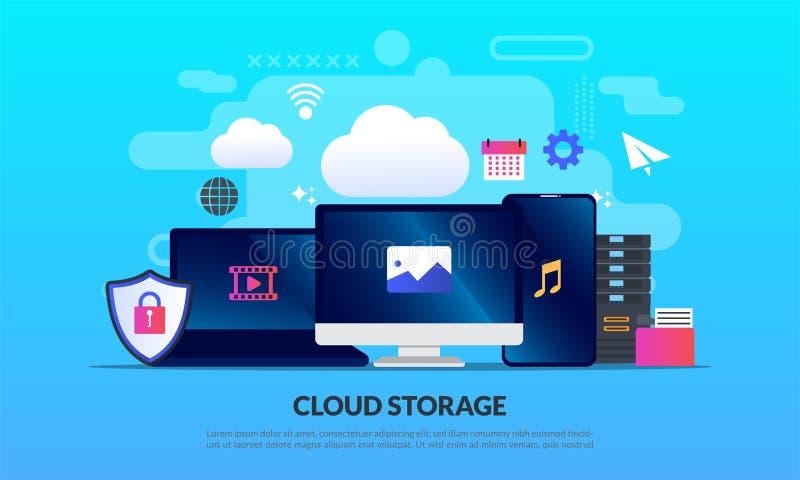 Η έννοια τεχνολογίας αποθήκευσης σύννεφων, ασφαλή στοιχεία φορτώνει και μεταφορτώνει, φιλοξενώντας τη υπηρεσία δικτύου ή το σε απ διανυσματική απεικόνιση
