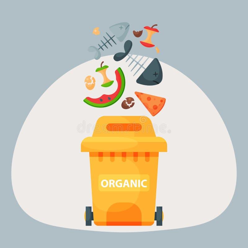 Η ανακυκλώνοντας διοικητική βιομηχανία ροδών απορριμμάτων στοιχείων απορριμάτων οργανική χρησιμοποιεί τα απόβλητα μπορεί διανυσμα απεικόνιση αποθεμάτων