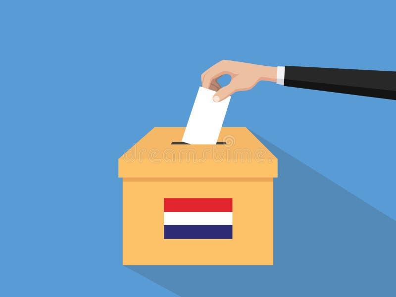 Η απεικόνιση έννοιας εκλογής ολλανδικής ψηφοφορίας με το χέρι ψηφοφόρων ανθρώπων δίνει το ένθετο ψηφοφοριών στην εκλογή κιβωτίων  διανυσματική απεικόνιση