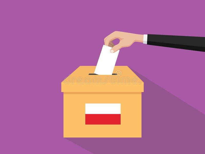 Η απεικόνιση έννοιας εκλογής ψηφοφορίας της Πολωνίας με το χέρι ψηφοφόρων ανθρώπων δίνει το ένθετο ψηφοφοριών στην εκλογή κιβωτίω απεικόνιση αποθεμάτων