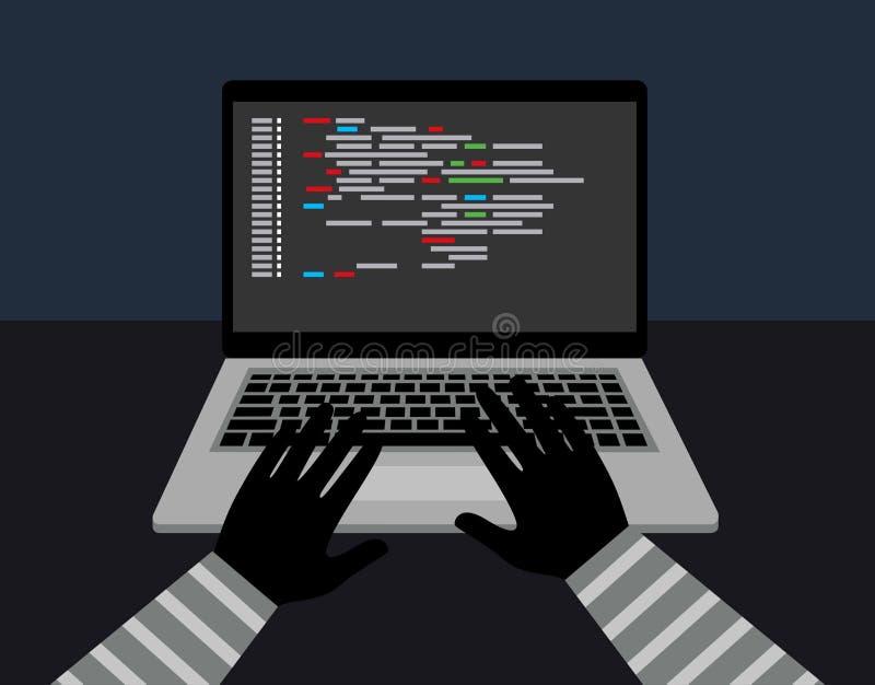 Η ασφάλεια χάκερ κλέβει τα στοιχεία και το σύστημά σας με τον κώδικα Διαδίκτυο κλοπή των στοιχείων από τον υπολογιστή απεικόνιση αποθεμάτων