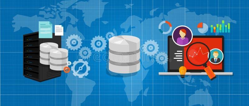 Η βάση δεδομένων ολοκλήρωσης στοιχείων συνδέει την ανάλυση διαγραμμάτων αρχείων μέσων απεικόνιση αποθεμάτων