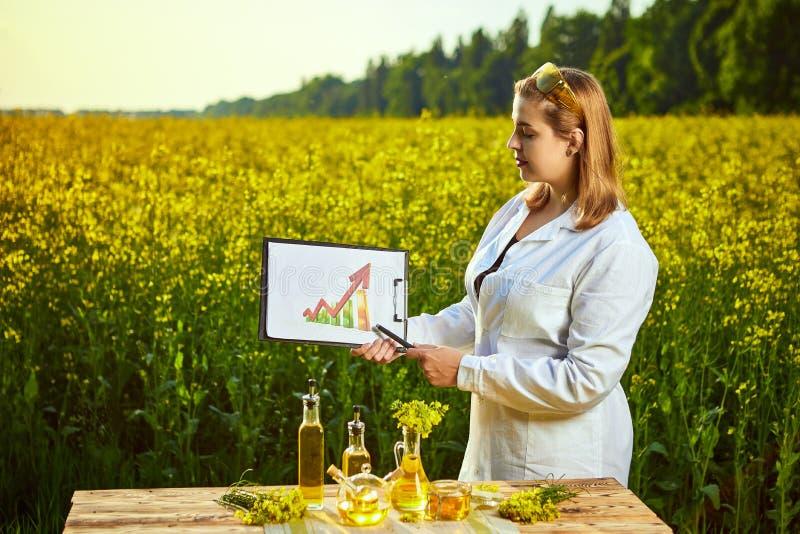 Η γυναίκα ή ο αγρότης γεωπόνων εξετάζει τον ανθίζοντας τομέα canola βιασμών χρησιμοποιώντας την ταμπλέτα με infographic στοκ εικόνα
