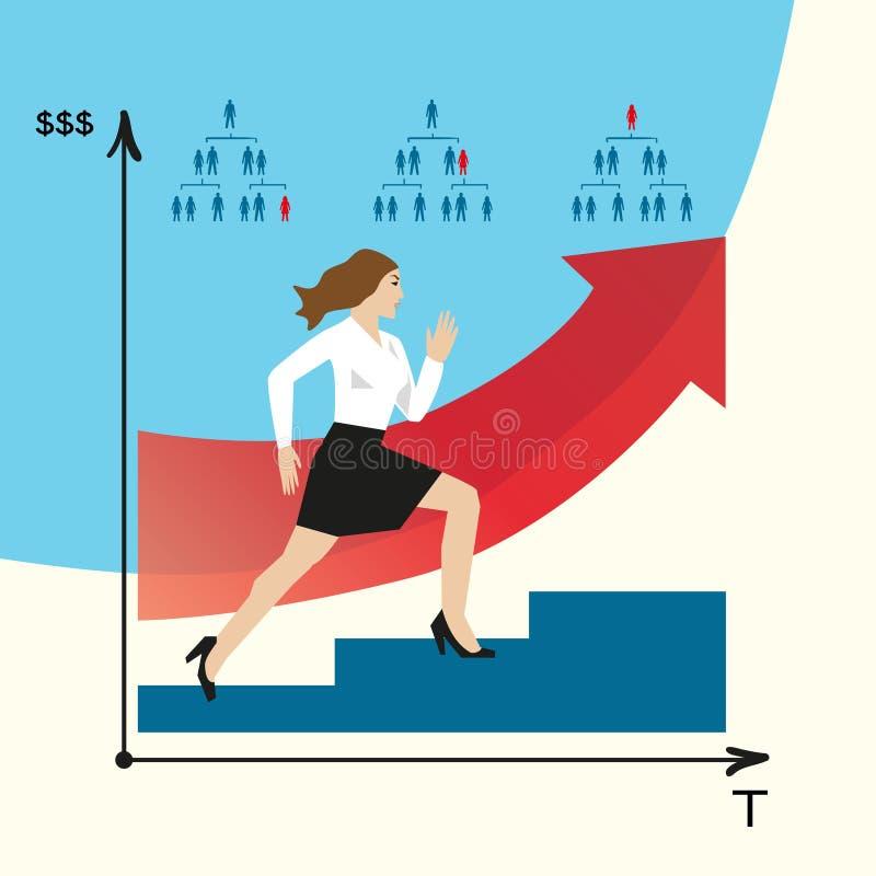 Η γυναίκα κάνει τη σταδιοδρομία Το κορίτσι πηγαίνει σε μια σκάλα σταδιοδρομίας EPS, JPG απεικόνιση αποθεμάτων