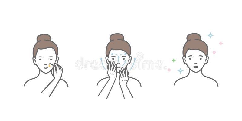 Η γυναίκα παίρνει την προσοχή για το πρόσωπο Βήματα πώς να εφαρμόσει τον του προσώπου ορό διανυσματική απεικόνιση