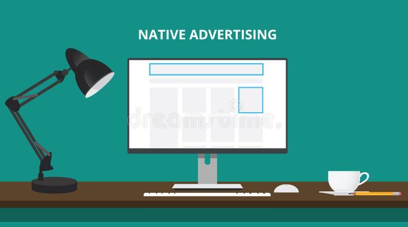 Η εγγενής έννοια διαφήμισης με διαφημίζει τη θέση στον υπολογιστή ιστοχώρου ελεύθερη απεικόνιση δικαιώματος