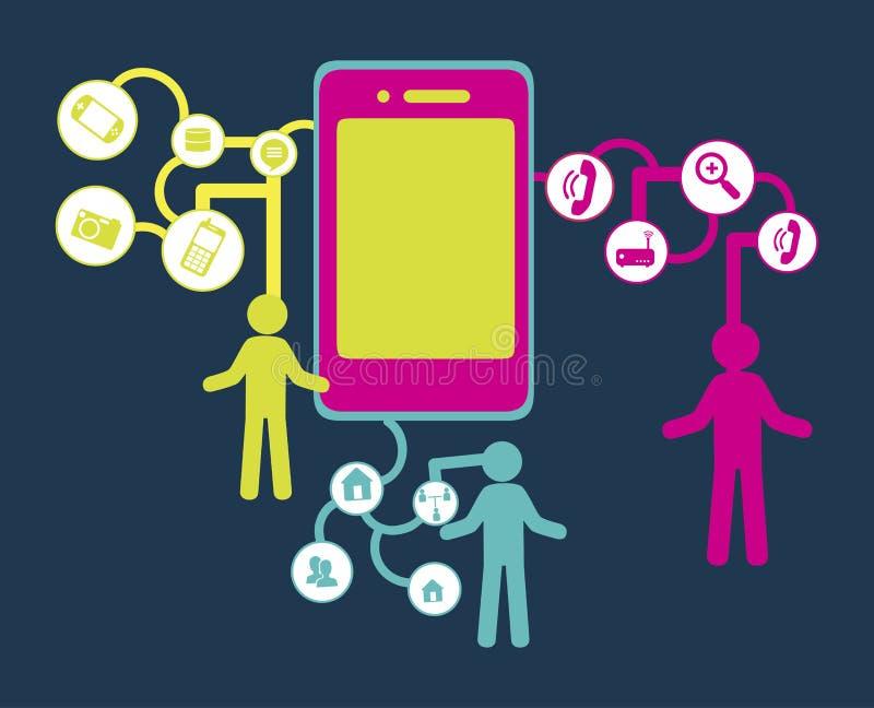 Ηλεκτρονικές συσκευές ελεύθερη απεικόνιση δικαιώματος