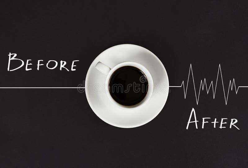 Η ενδυνάμωση του καφέ το πρωί ξυπνά το κεφάλι και αναγκάζει την καρδιά για να κτυπήσει στοκ φωτογραφίες με δικαίωμα ελεύθερης χρήσης