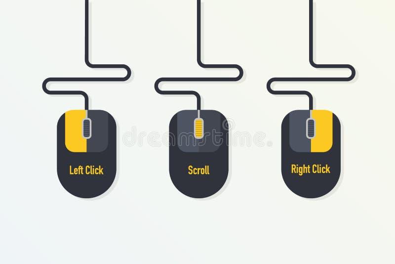 Η επίδειξη του αριστερού χτυπά, τυλίγει και σωστός - κρότος ενός ποντικιού υπολογιστών επίσης corel σύρετε το διάνυσμα απεικόνιση διανυσματική απεικόνιση