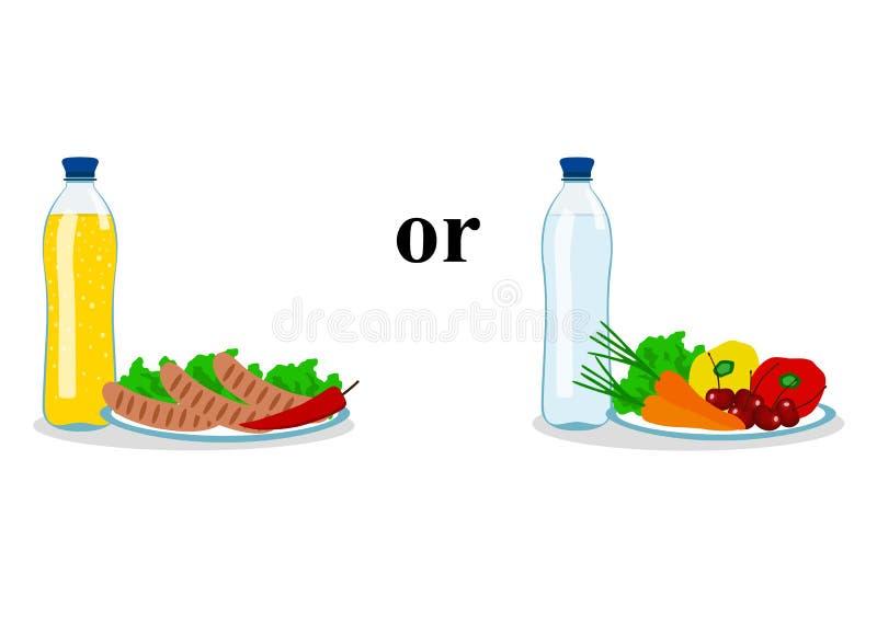 Η επιλογή λίπος λεπτό Κατάλληλη διατροφή Ανακριβή τρόφιμα διανυσματική απεικόνιση