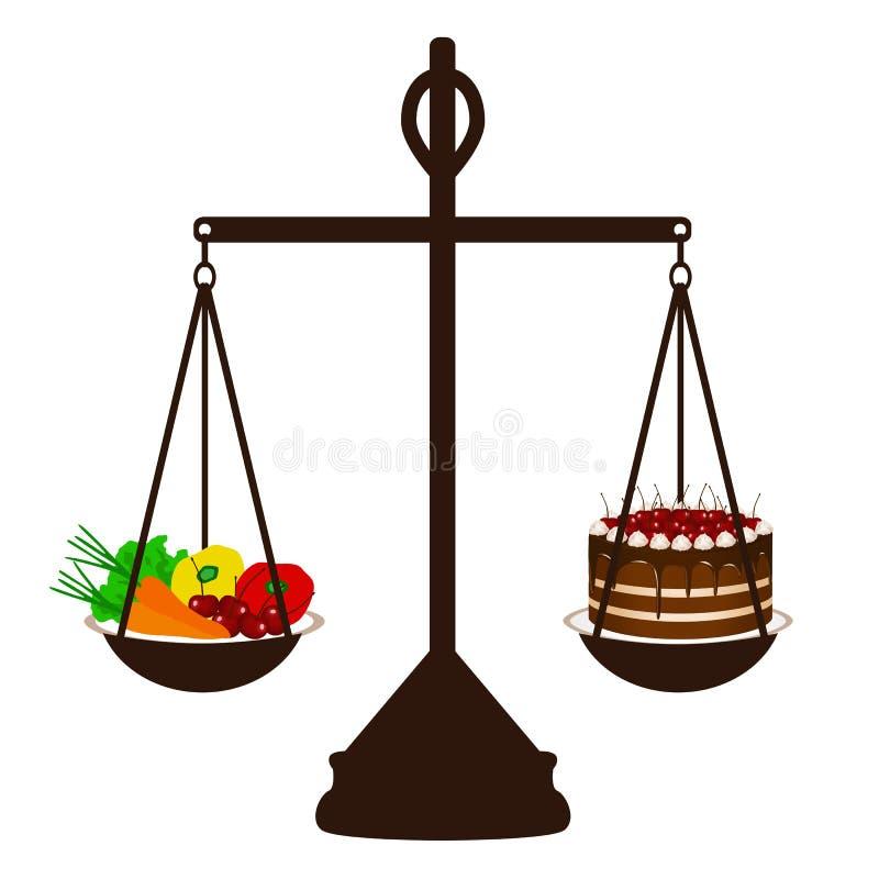 Η επιλογή λίπος λεπτό Κατάλληλη διατροφή Ανακριβή τρόφιμα ελεύθερη απεικόνιση δικαιώματος