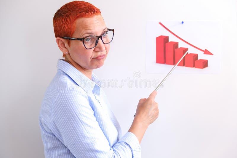Η επιχειρησιακή γυναίκα διευθύνει την επιχειρησιακή κατάρτιση Επιχειρηματίες που έχουν στην παρουσίαση στο γραφείο Επιχειρηματίας στοκ εικόνες