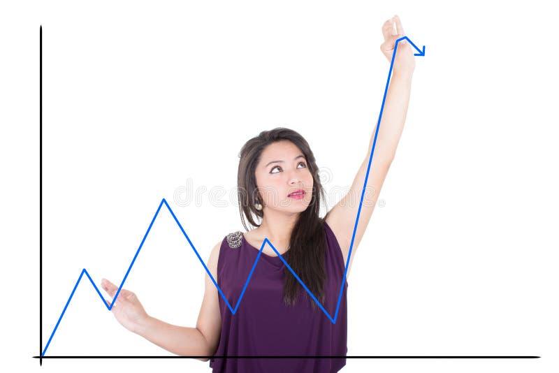 Η επιχειρησιακή γυναίκα σύρει τη γραμμή διαγραμμάτων στοκ εικόνα με δικαίωμα ελεύθερης χρήσης