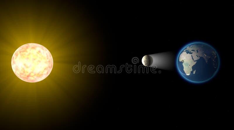 Ηλιακή έκλειψη, διαστημικός ήλιος γήινων φεγγαριών διανυσματική απεικόνιση