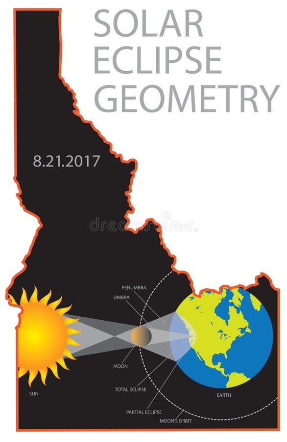 2017 ηλιακή απεικόνιση κρατικών χαρτών του Αϊντάχο γεωμετρίας έκλειψης διανυσματική ελεύθερη απεικόνιση δικαιώματος