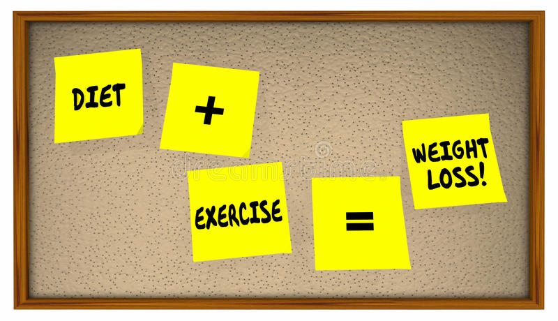 Η διατροφή συν την άσκηση είναι ίση με την επιτυχία σχεδίων απώλειας βάρους ελεύθερη απεικόνιση δικαιώματος