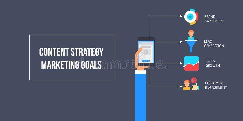 Η ικανοποιημένη εμπορική στρατηγική, ικανοποιεί βαθμιαία τη διαδικασία μάρκετινγκ, infographic έννοια Επίπεδη διανυσματική απεικό απεικόνιση αποθεμάτων