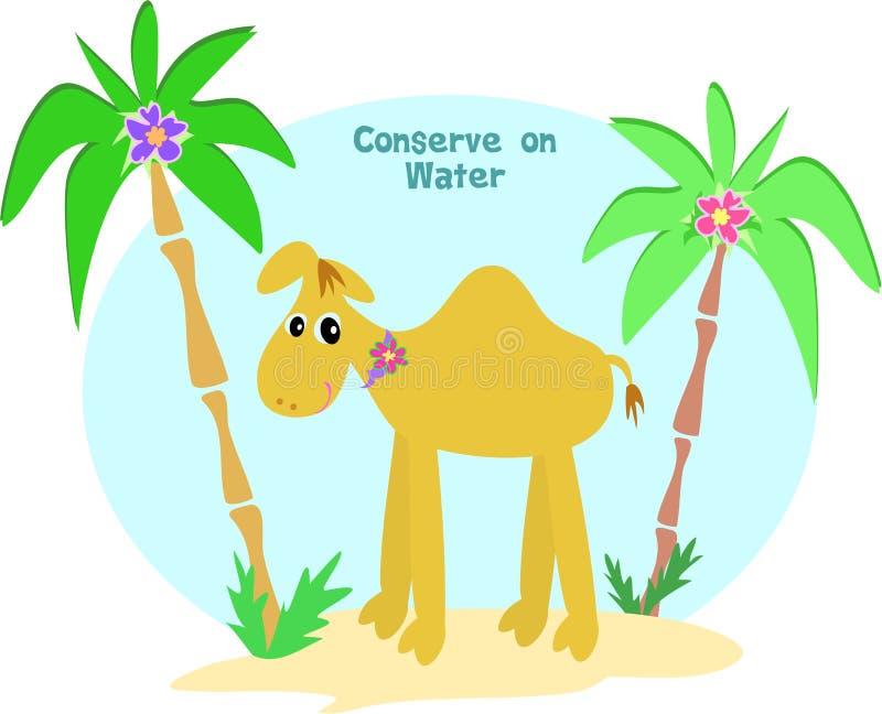 η καμήλα συντηρεί το ύδωρ ελεύθερη απεικόνιση δικαιώματος