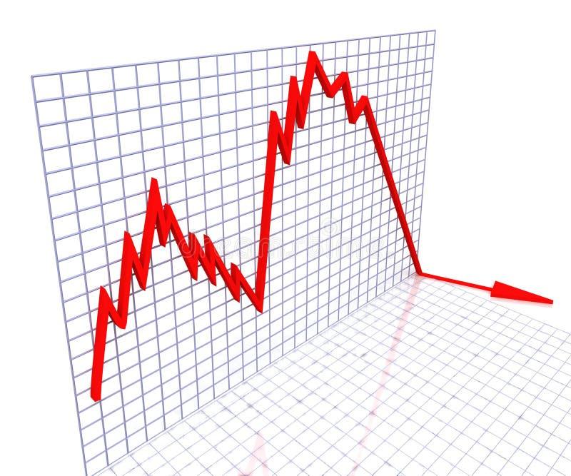 Η κόκκινη γραφική παράσταση εμφανίζει τις πωλήσεις ή κέρδος ελεύθερη απεικόνιση δικαιώματος