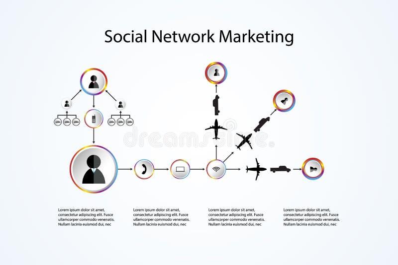 Η μεταφορά μάρκετινγκ έννοιας εικονιδίων δικτύων ανθρώπων επικοινωνεί την τεχνολογία που η διανυσματική απεικόνιση στο άσπρο υπόβ διανυσματική απεικόνιση
