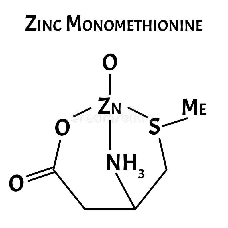 Η μονομεθειονίνη ψευδαργύρου είναι ένας μοριακός χημικός τύπος Γραφικά ψευδαργύρου Απεικόνιση διανύσματος σε απομονωμένο φόντο διανυσματική απεικόνιση