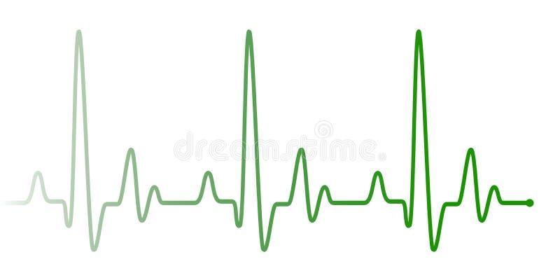 Η πράσινη καρδιά κτύπησε τη γραμμή σφυγμού στο λευκό διανυσματική απεικόνιση