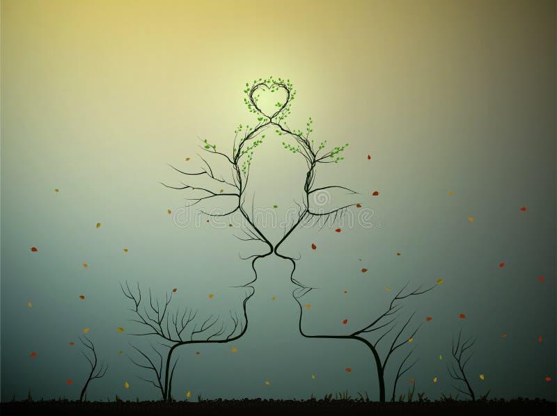 Η πραγματική αγάπη δεν αλλάζει ποτέ, το ζεύγος των ανθρώπων μοιάζει με τις σκιαγραφίες κλάδων δέντρων με την πράσινη καρδιά, δύο  στοκ εικόνες με δικαίωμα ελεύθερης χρήσης